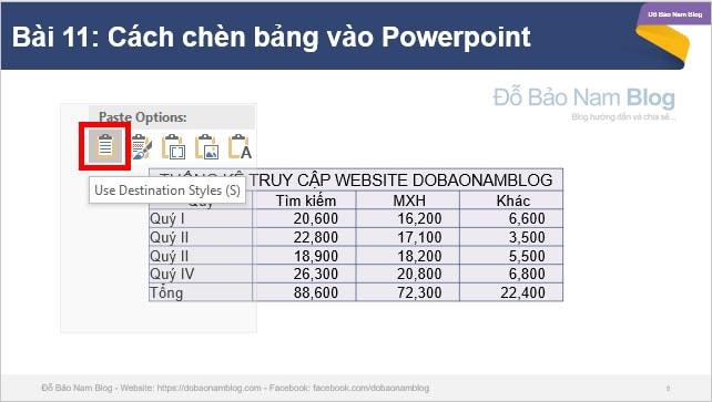 Cách chèn bảng Excel vào Powerpoint