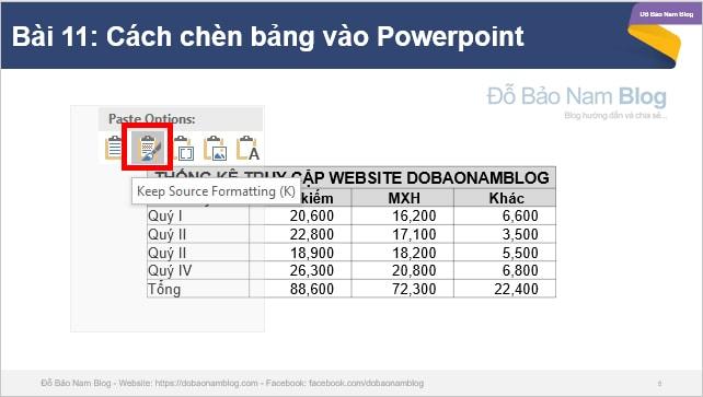Cách chèn bảng Excel vào Powerpoint - Giữ nguyên định dạng