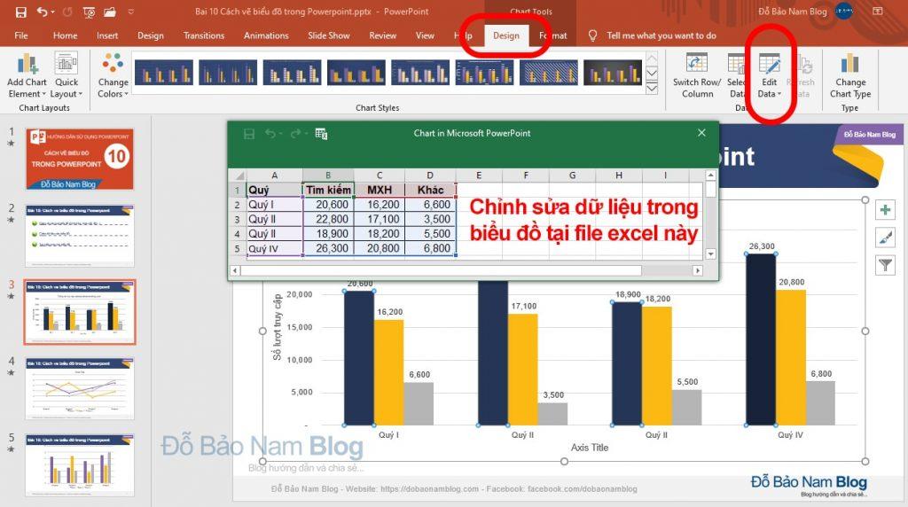 Cách chỉnh sửa biểu đồ trong Powerpoint, sửa dữ liệu biểu đồ