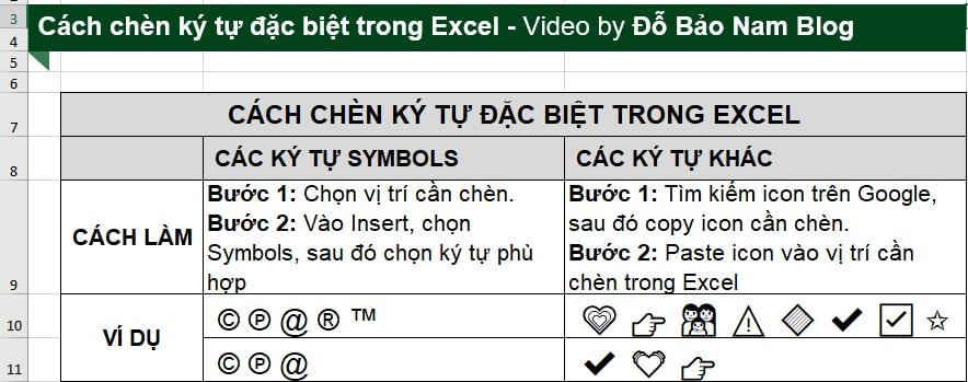 Cách chèn ký tự trong Excel (các icon Facebook, icon MXH…)