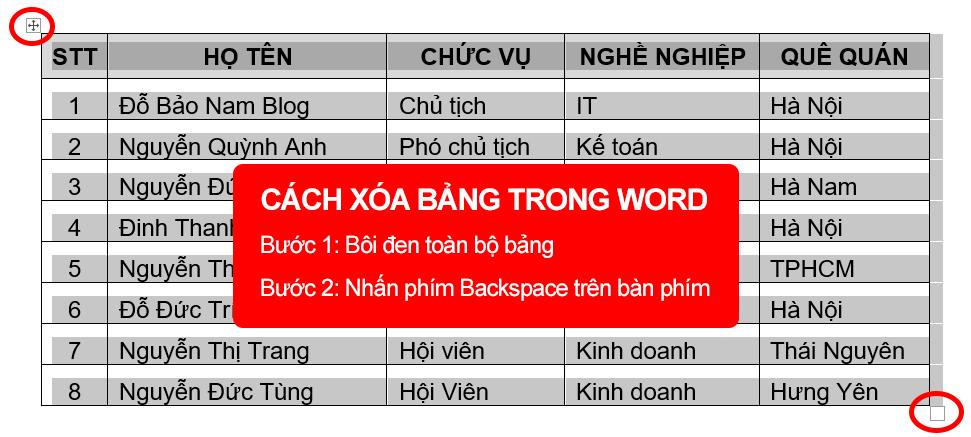 Cách xóa bảng trong Word bằng phím Backspace