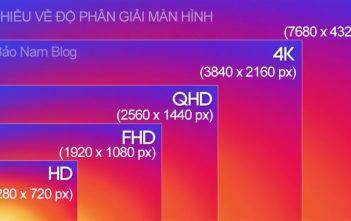 Độ phân giải HD, Full HD, 2K, 4K, 8K là gì?